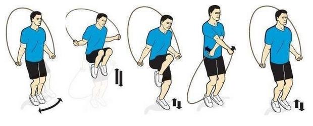 Тренировка со скакалкой